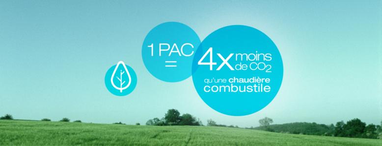 Une PAC c'est 4 fois moins de CO2 qu'une chaudière combustible !