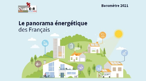 La panorama énergétique des français