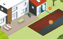 Captage au sol : la pompe à chaleur par géothermie
